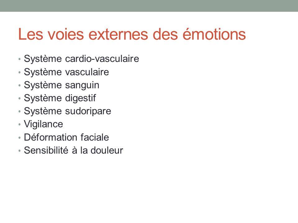 Les voies externes des émotions Système cardio-vasculaire Système vasculaire Système sanguin Système digestif Système sudoripare Vigilance Déformation faciale Sensibilité à la douleur