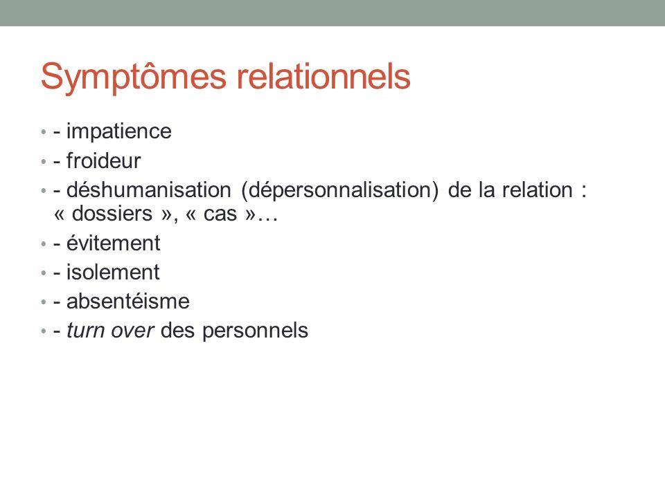 Symptômes relationnels - impatience - froideur - déshumanisation (dépersonnalisation) de la relation : « dossiers », « cas »… - évitement - isolement - absentéisme - turn over des personnels