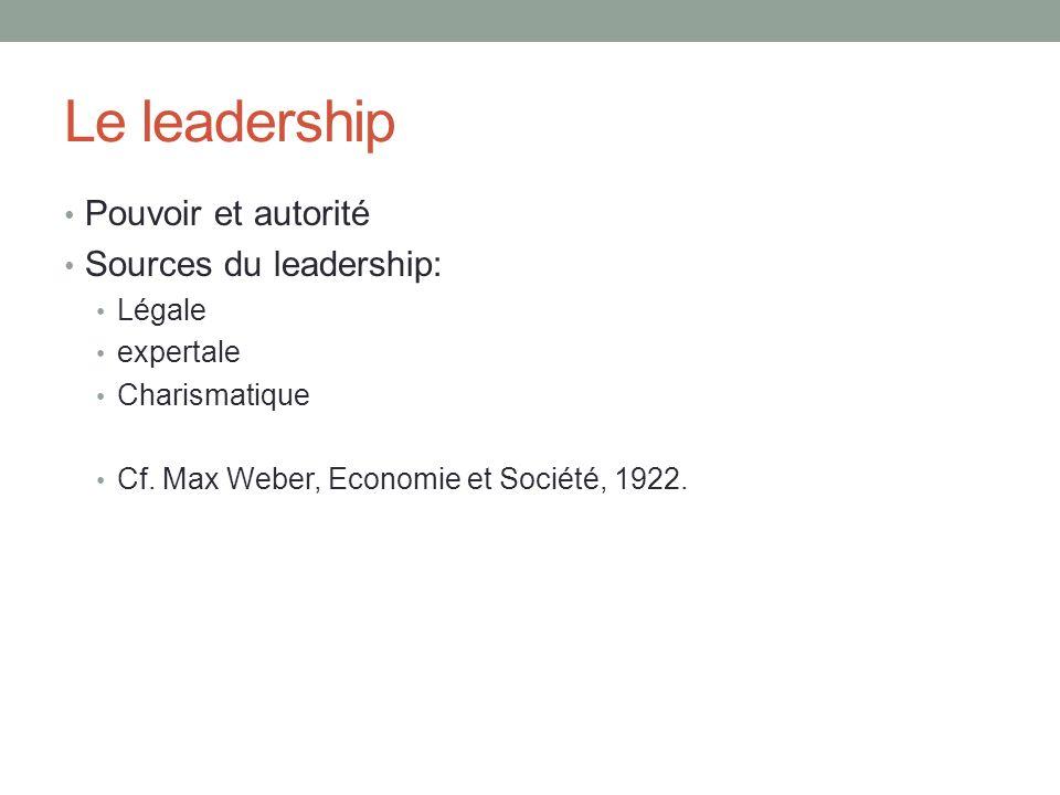 Le leadership Pouvoir et autorité Sources du leadership: Légale expertale Charismatique Cf.