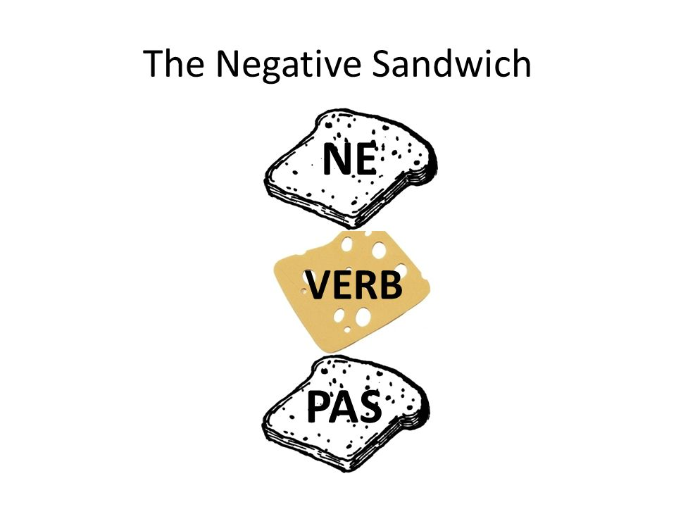 The Negative Sandwich NE VERB PAS