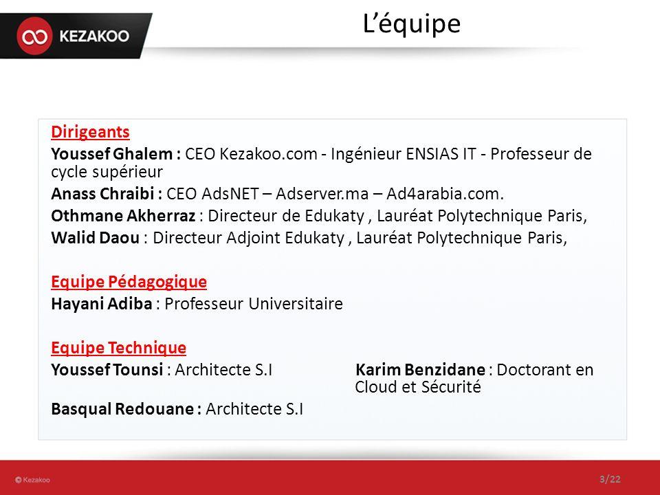 Léquipe Dirigeants Youssef Ghalem : CEO Kezakoo.com - Ingénieur ENSIAS IT - Professeur de cycle supérieur Anass Chraibi : CEO AdsNET – Adserver.ma – Ad4arabia.com.