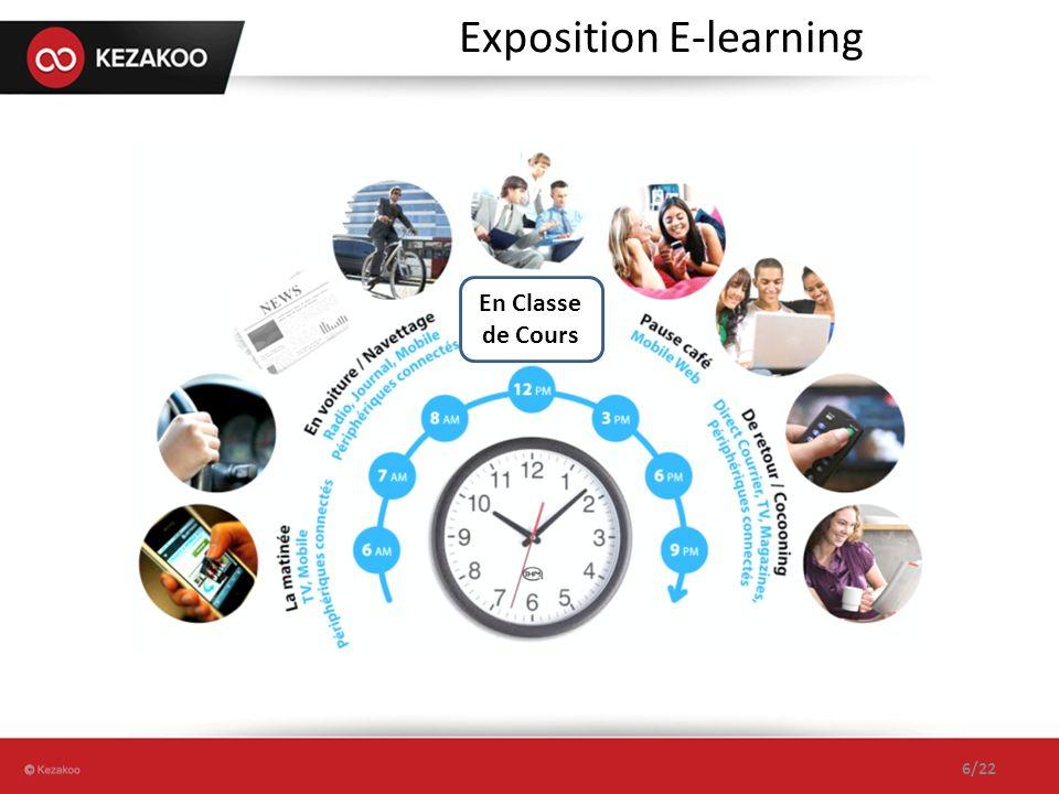 Exposition E-learning 6/22 En Classe de Cours