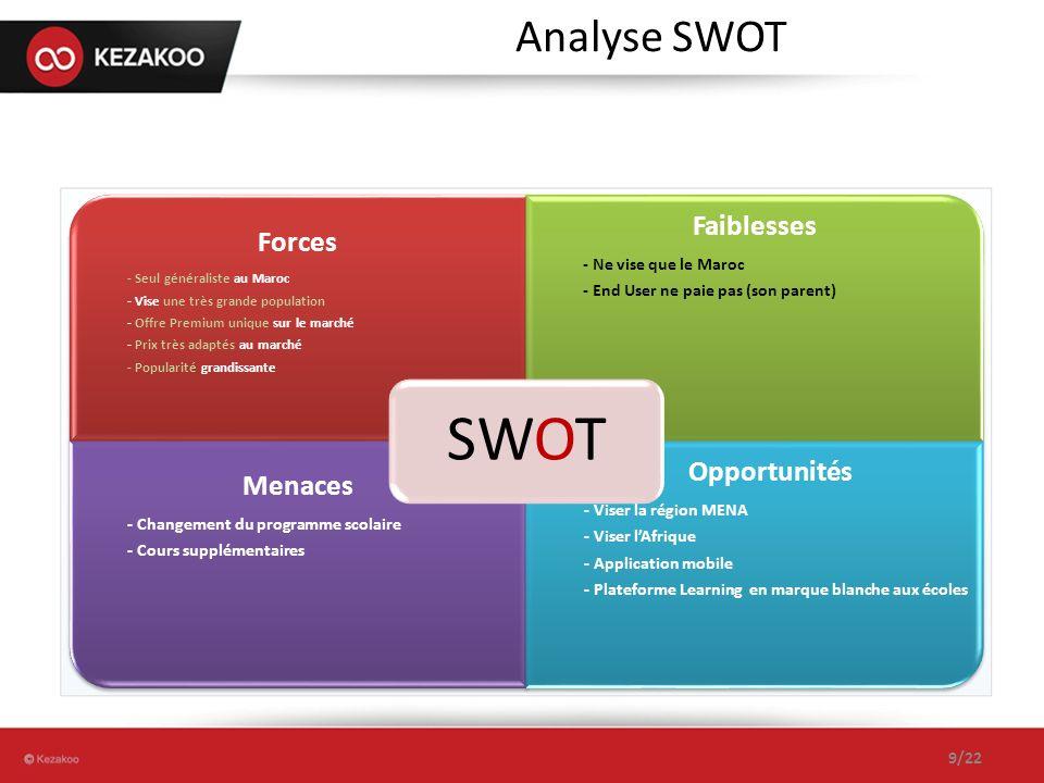 Forces - Seul généraliste au Maroc - Vise une très grande population - Offre Premium unique sur le marché - Prix très adaptés au marché - Popularité grandissante Faiblesses - Ne vise que le Maroc - End User ne paie pas (son parent) Menaces - Changement du programme scolaire - Cours supplémentaires Opportunités - Viser la région MENA - Viser lAfrique - Application mobile - Plateforme Learning en marque blanche aux écoles SWOT Analyse SWOT 9/22