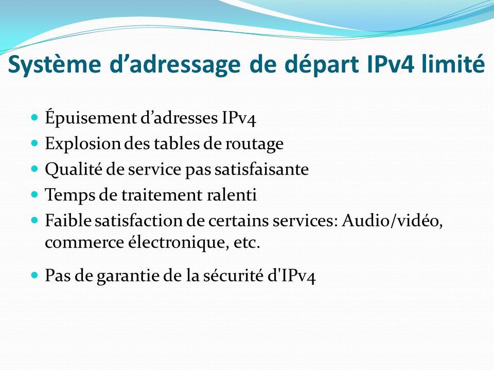Système dadressage de départ IPv4 limité Épuisement dadresses IPv4 Explosion des tables de routage Qualité de service pas satisfaisante Temps de trait