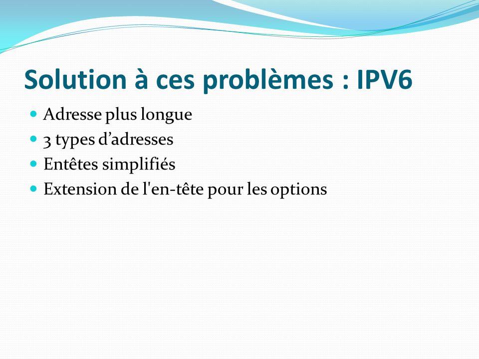 Solution à ces problèmes : IPV6 Adresse plus longue 3 types dadresses Entêtes simplifiés Extension de l'en-tête pour les options