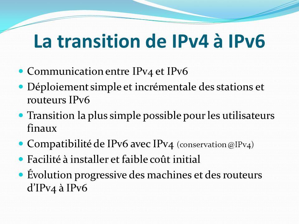 La transition de IPv4 à IPv6 Communication entre IPv4 et IPv6 Déploiement simple et incrémentale des stations et routeurs IPv6 Transition la plus simp