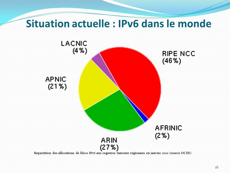 Situation actuelle : IPv6 dans le monde 16 Répartition des allocations de blocs IPv6 aux registres Internet régionaux en janvier 2010 (source OCDE)