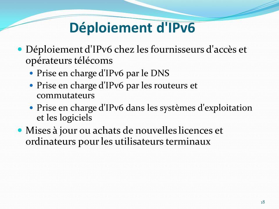 Déploiement d'IPv6 Déploiement d'IPv6 chez les fournisseurs d'accès et opérateurs télécoms Prise en charge d'IPv6 par le DNS Prise en charge d'IPv6 pa