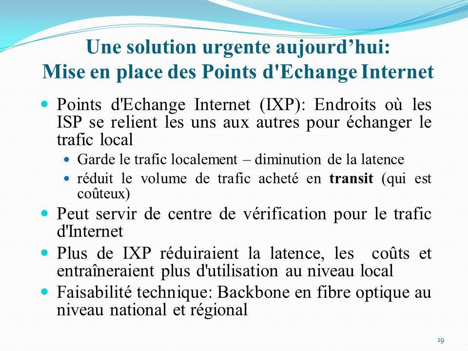 Une solution urgente aujourdhui: Mise en place des Points d'Echange Internet Points d'Echange Internet (IXP): Endroits où les ISP se relient les uns a