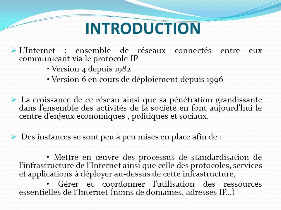 INTRODUCTION LInternet : ensemble de réseaux connectés entre eux communicant via le protocole IP Version 4 depuis 1982 Version 6 en cours de déploieme