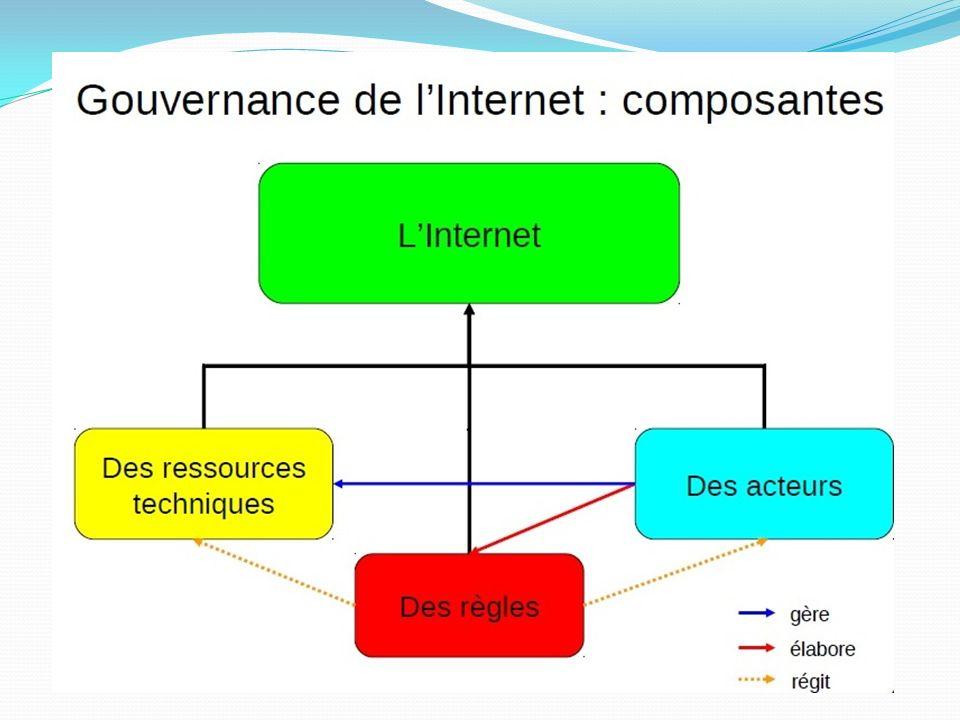 La transition de IPv4 à IPv6 Communication entre IPv4 et IPv6 Déploiement simple et incrémentale des stations et routeurs IPv6 Transition la plus simple possible pour les utilisateurs finaux Compatibilité de IPv6 avec IPv4 (conservation @IPv4) Facilité à installer et faible coût initial Évolution progressive des machines et des routeurs dIPv4 à IPv6