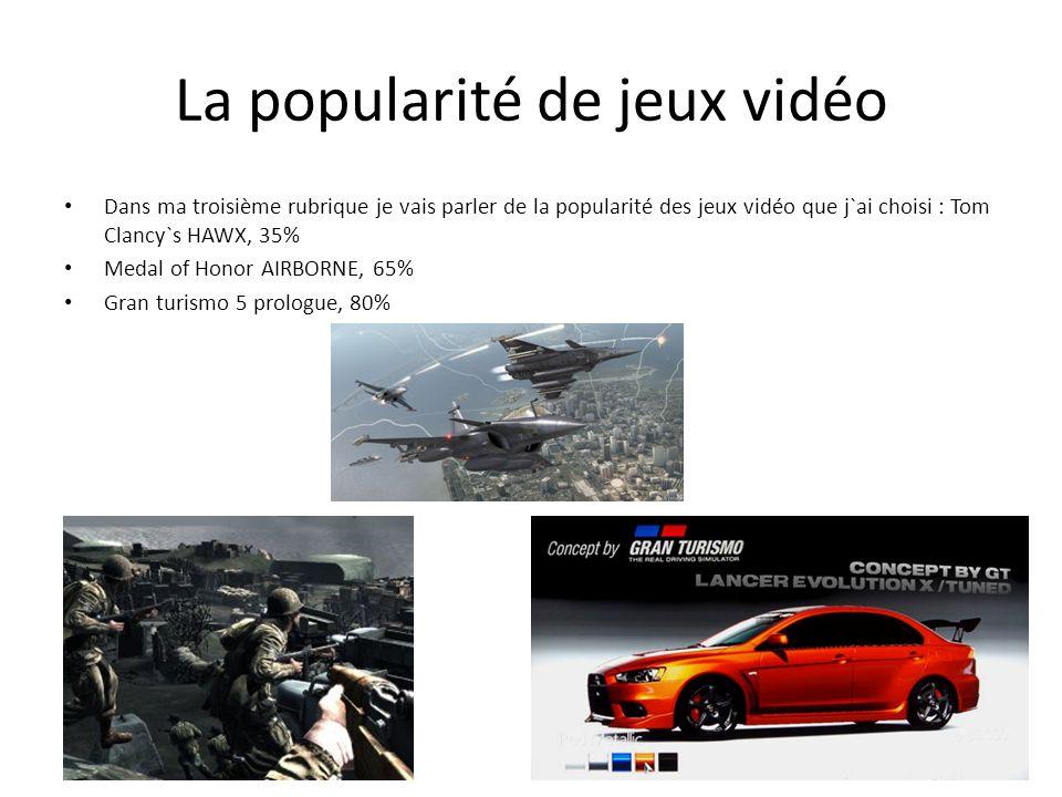 La popularité de jeux vidéo Dans ma troisième rubrique je vais parler de la popularité des jeux vidéo que j`ai choisi : Tom Clancy`s HAWX, 35% Medal of Honor AIRBORNE, 65% Gran turismo 5 prologue, 80%