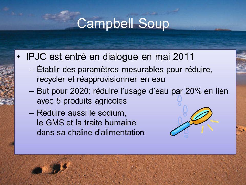 Campbell Soup IPJC est entré en dialogue en mai 2011 –Établir des paramètres mesurables pour réduire, recycler et réapprovisionner en eau –But pour 2020: réduire lusage deau par 20% en lien avec 5 produits agricoles –Réduire aussi le sodium, le GMS et la traite humaine dans sa chaîne dalimentation IPJC est entré en dialogue en mai 2011 –Établir des paramètres mesurables pour réduire, recycler et réapprovisionner en eau –But pour 2020: réduire lusage deau par 20% en lien avec 5 produits agricoles –Réduire aussi le sodium, le GMS et la traite humaine dans sa chaîne dalimentation