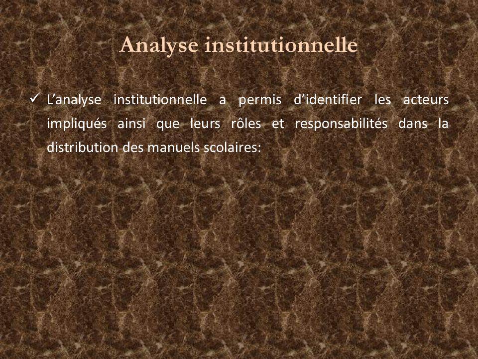 Analyse institutionnelle Lanalyse institutionnelle a permis didentifier les acteurs impliqués ainsi que leurs rôles et responsabilités dans la distrib