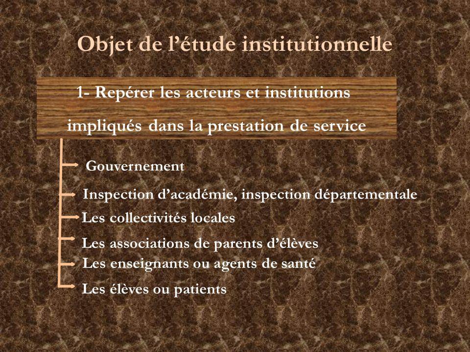 1- Repérer les acteurs et institutions impliqués dans la prestation de service Inspection dacadémie, inspection départementale Les collectivités local