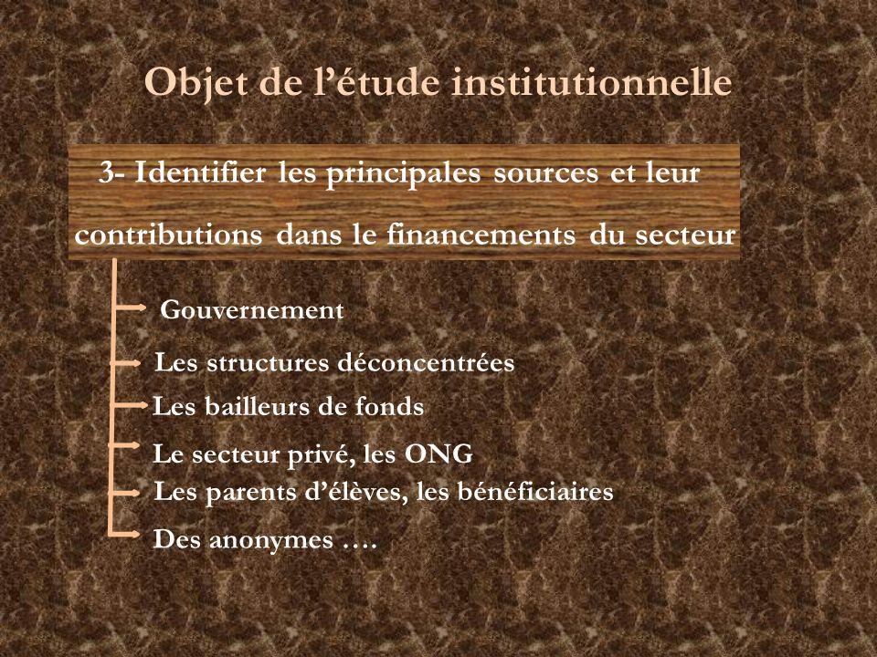 3- Identifier les principales sources et leur contributions dans le financements du secteur Objet de létude institutionnelle Les structures déconcentr