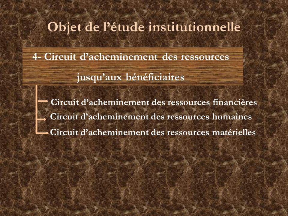4- Circuit dacheminement des ressources jusquaux bénéficiaires Circuit dacheminement des ressources financières Circuit dacheminement des ressources h