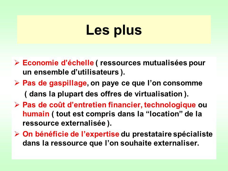 Les plus Economie déchelle ( ressources mutualisées pour un ensemble dutilisateurs ). Pas de gaspillage, on paye ce que lon consomme ( dans la plupart