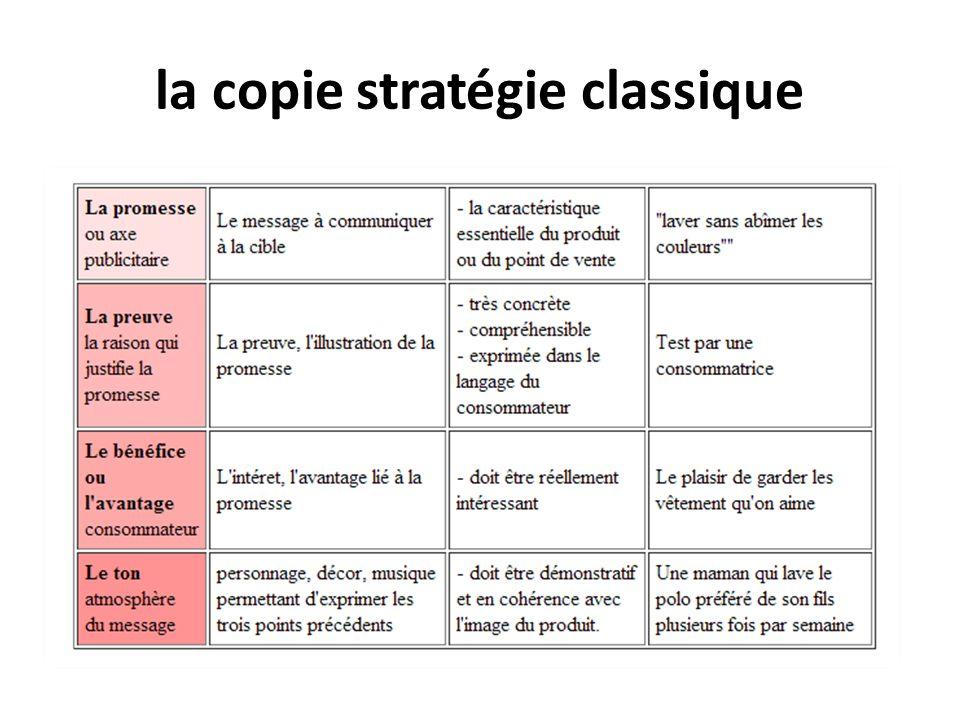 la copie stratégie classique