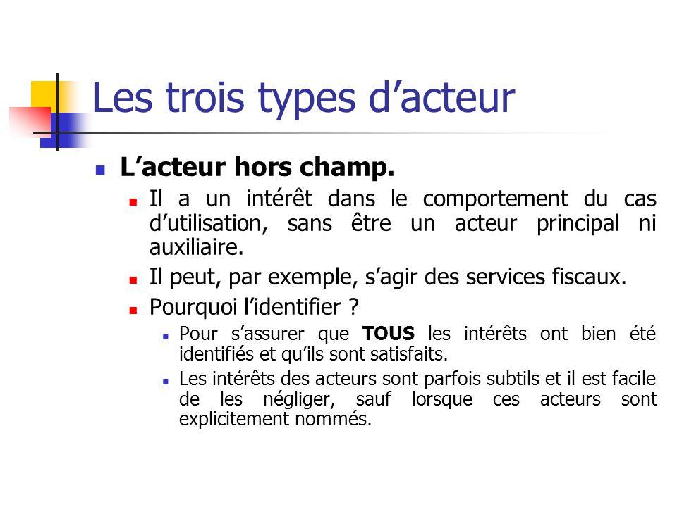 Les trois types dacteur Lacteur hors champ. Il a un intérêt dans le comportement du cas dutilisation, sans être un acteur principal ni auxiliaire. Il