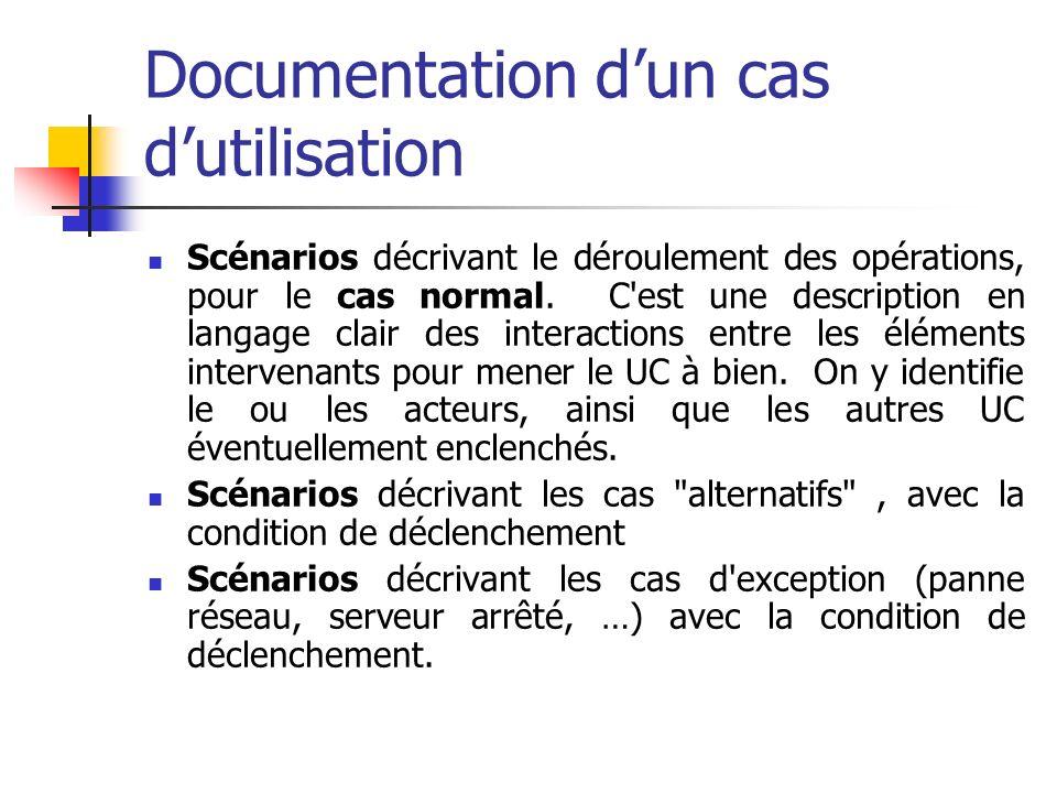 Documentation dun cas dutilisation Scénarios décrivant le déroulement des opérations, pour le cas normal. C'est une description en langage clair des i