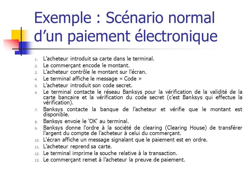 Exemple : Scénario normal dun paiement électronique 1. Lacheteur introduit sa carte dans le terminal. 2. Le commerçant encode le montant. 3. Lacheteur