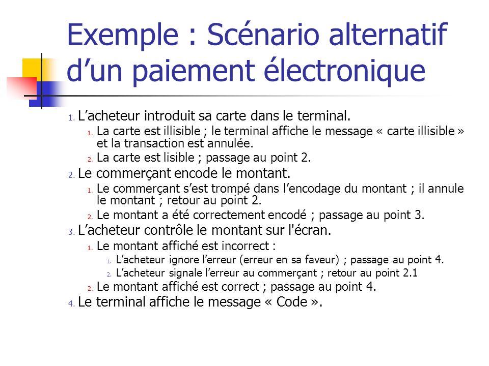 Exemple : Scénario alternatif dun paiement électronique 1. Lacheteur introduit sa carte dans le terminal. 1. La carte est illisible ; le terminal affi