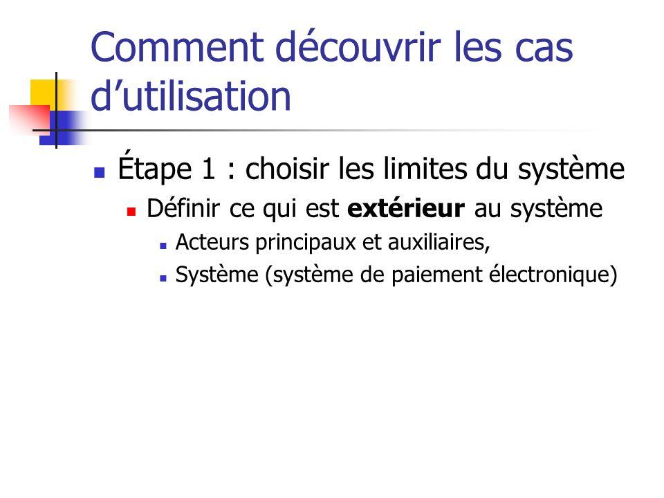 Comment découvrir les cas dutilisation Étape 1 : choisir les limites du système Définir ce qui est extérieur au système Acteurs principaux et auxiliai