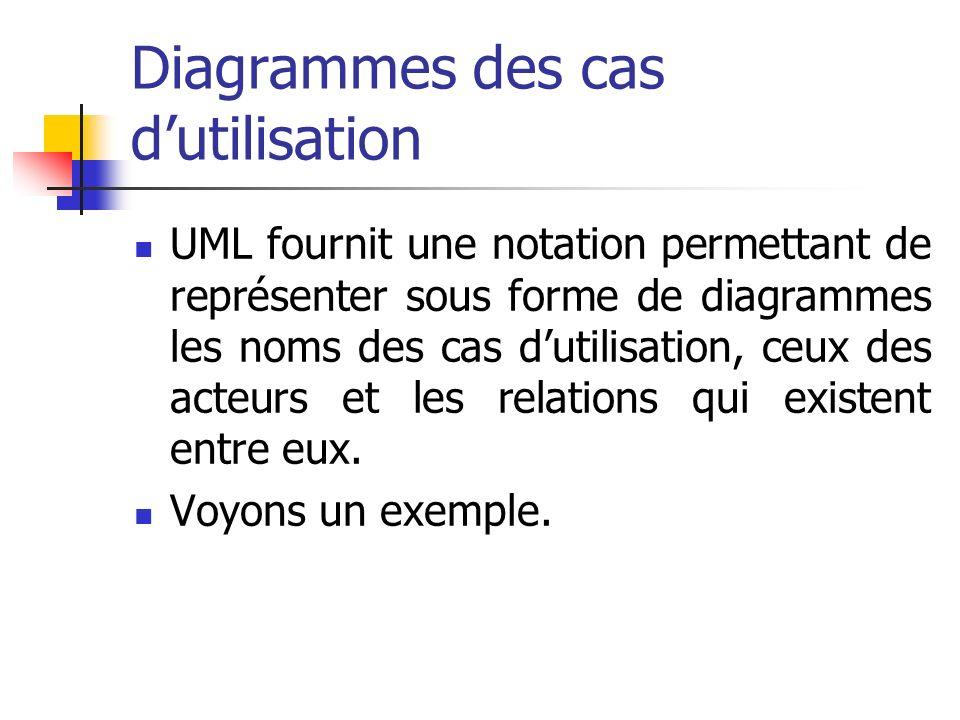 Diagrammes des cas dutilisation UML fournit une notation permettant de représenter sous forme de diagrammes les noms des cas dutilisation, ceux des acteurs et les relations qui existent entre eux.