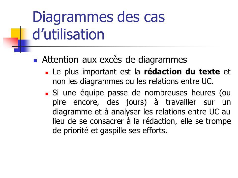 Attention aux excès de diagrammes Le plus important est la rédaction du texte et non les diagrammes ou les relations entre UC.