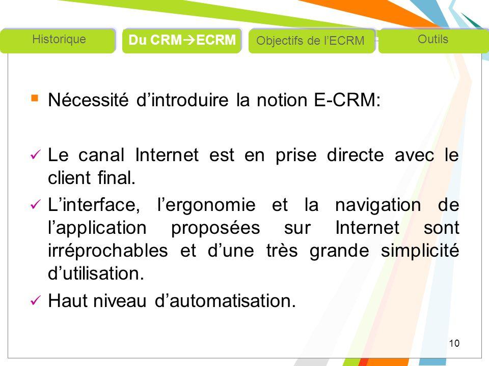 Nécessité dintroduire la notion E-CRM: Le canal Internet est en prise directe avec le client final. Linterface, lergonomie et la navigation de lapplic