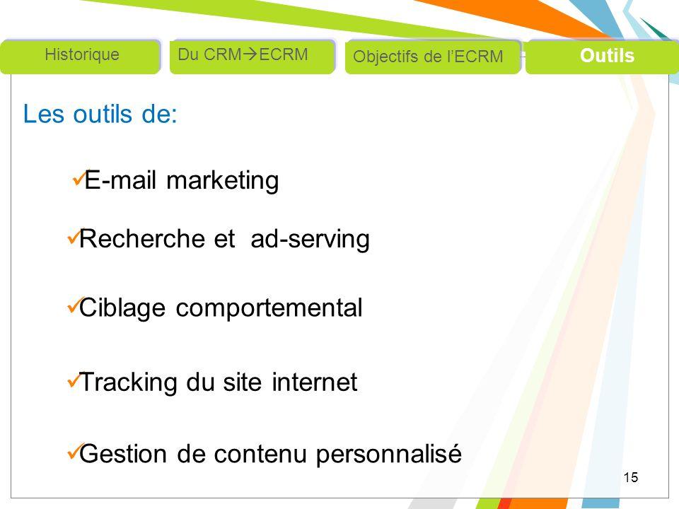15 Outils Objectifs de lECRM Du CRM ECRMHistorique Les outils de: E-mail marketing Recherche et ad-serving Ciblage comportemental Tracking du site int