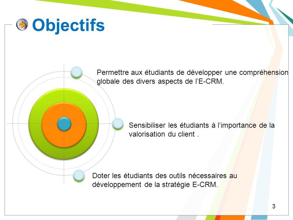 Objectifs 3 Permettre aux étudiants de développer une compréhension globale des divers aspects de lE-CRM. Sensibiliser les étudiants à limportance de