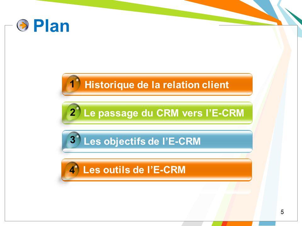 Historique de la relation client Le passage du CRM vers lE-CRM Les objectifs de lE-CRM 1 2 Plan 5 Les outils de lE-CRM 4 3