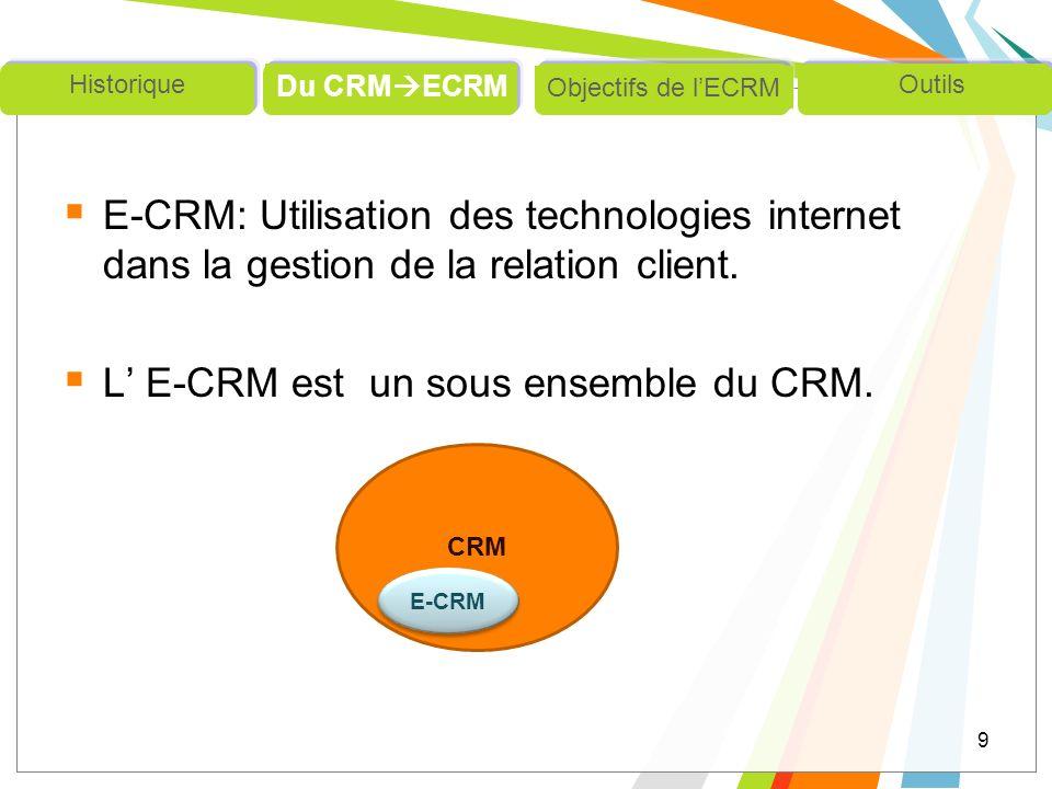 E-CRM: Utilisation des technologies internet dans la gestion de la relation client. L E-CRM est un sous ensemble du CRM. CRM E-CRM 9 Outils Objectifs