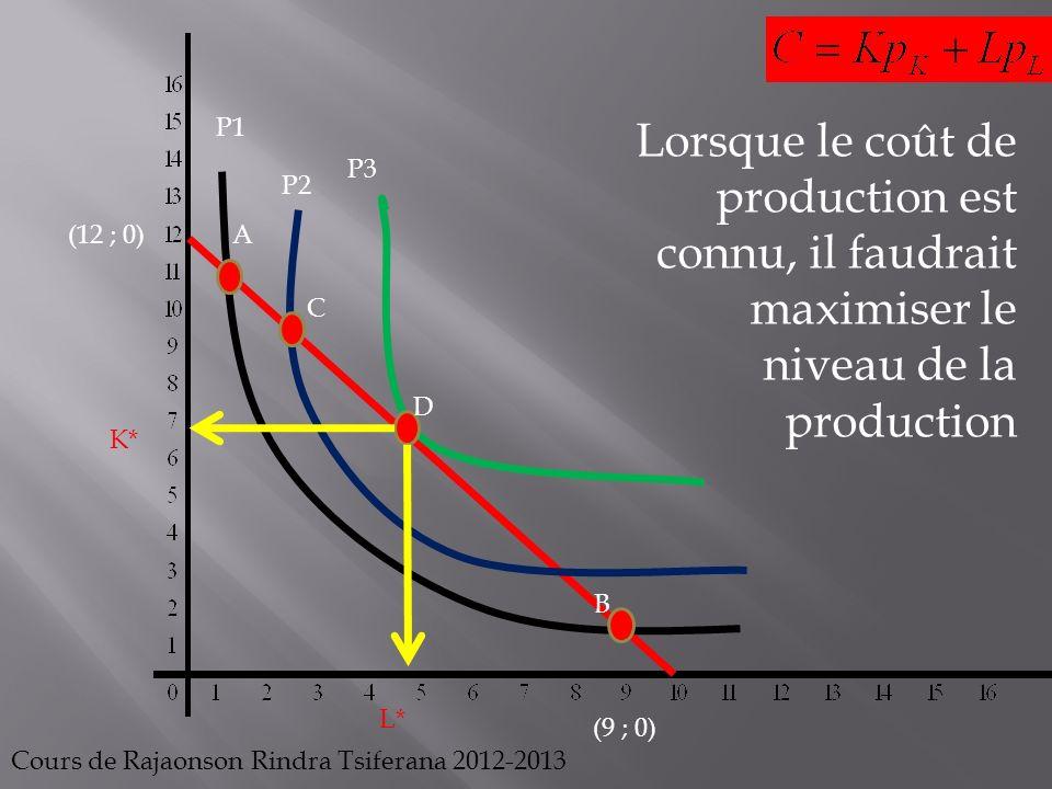 Cours de Rajaonson Rindra Tsiferana 2012-2013 (9 ; 0) (12 ; 0) P1 B P3 A P2 C D K* L* Lorsque le coût de production est connu, il faudrait maximiser l