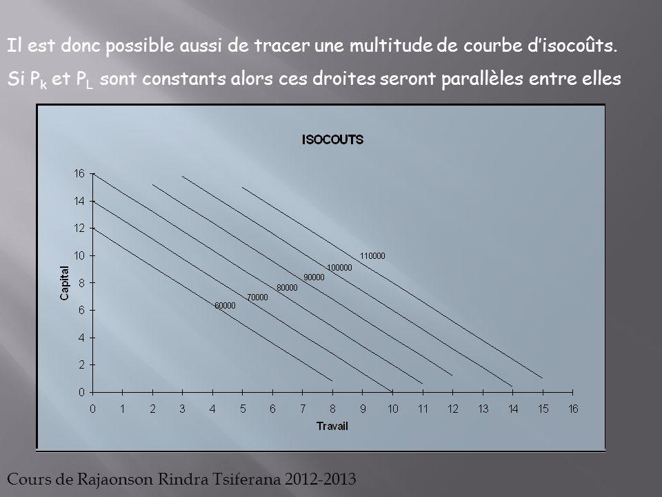 Il est donc possible aussi de tracer une multitude de courbe disocoûts. Si P k et P L sont constants alors ces droites seront parallèles entre elles C