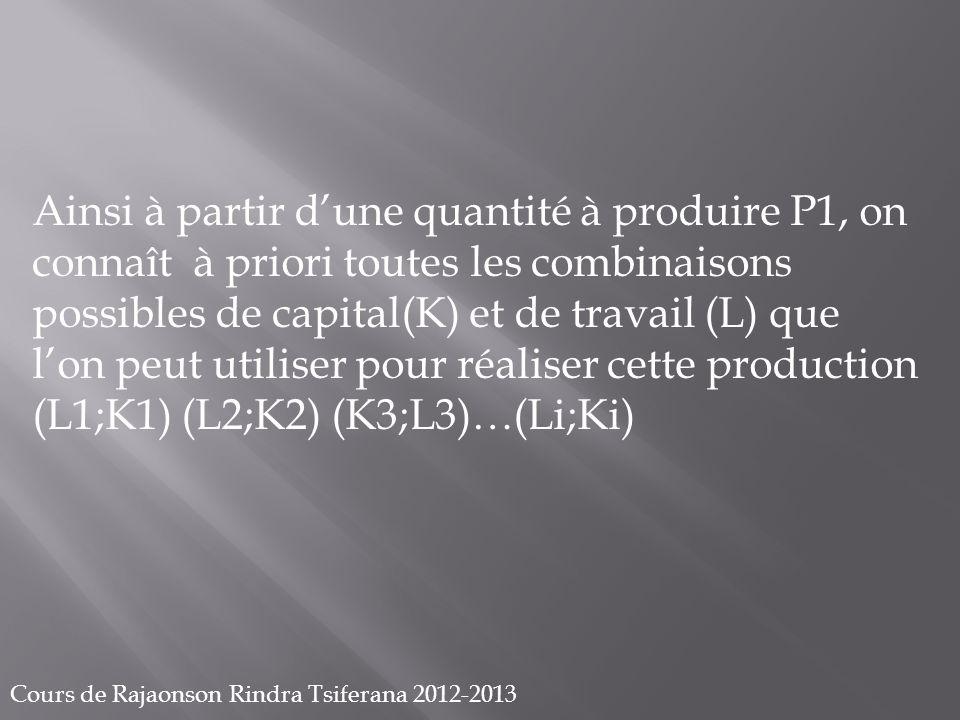 Ainsi à partir dune quantité à produire P1, on connaît à priori toutes les combinaisons possibles de capital(K) et de travail (L) que lon peut utilise