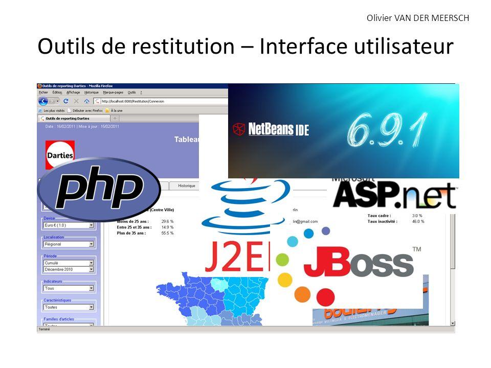Outils de restitution – Interface utilisateur Olivier VAN DER MEERSCH