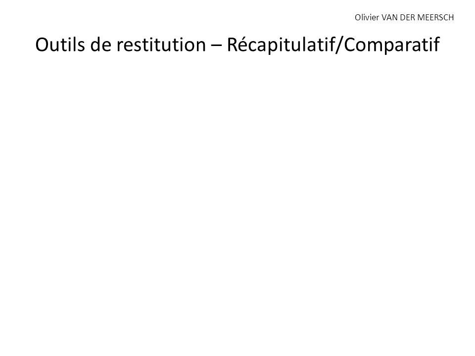 Outils de restitution – Récapitulatif/Comparatif Olivier VAN DER MEERSCH