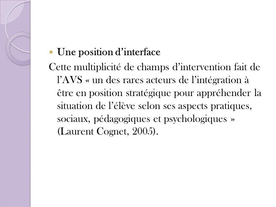 Une position dinterface Cette multiplicité de champs dintervention fait de lAVS « un des rares acteurs de lintégration à être en position stratégique