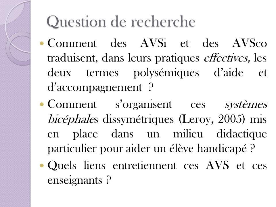 Question de recherche Comment des AVSi et des AVSco traduisent, dans leurs pratiques effectives, les deux termes polysémiques daide et daccompagnement