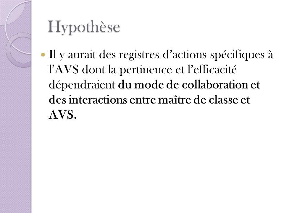 Hypothèse Il y aurait des registres dactions spécifiques à lAVS dont la pertinence et lefficacité dépendraient du mode de collaboration et des interac