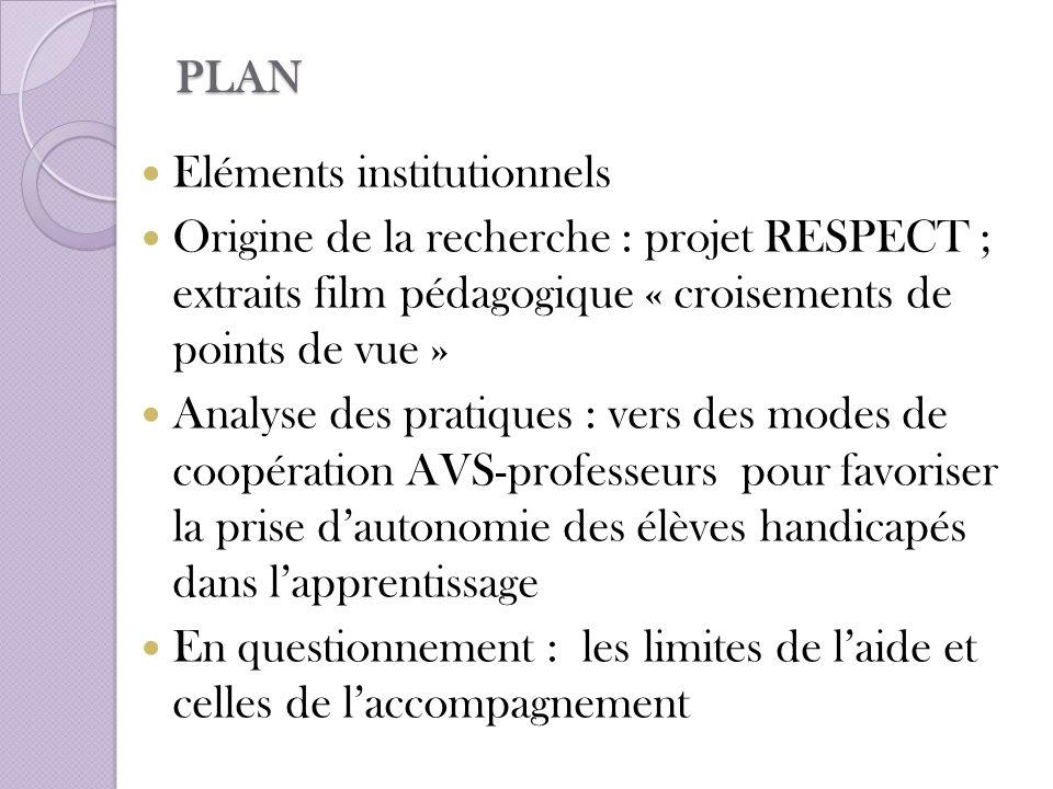 PLAN Eléments institutionnels Origine de la recherche : projet RESPECT ; extraits film pédagogique « croisements de points de vue » Analyse des pratiq
