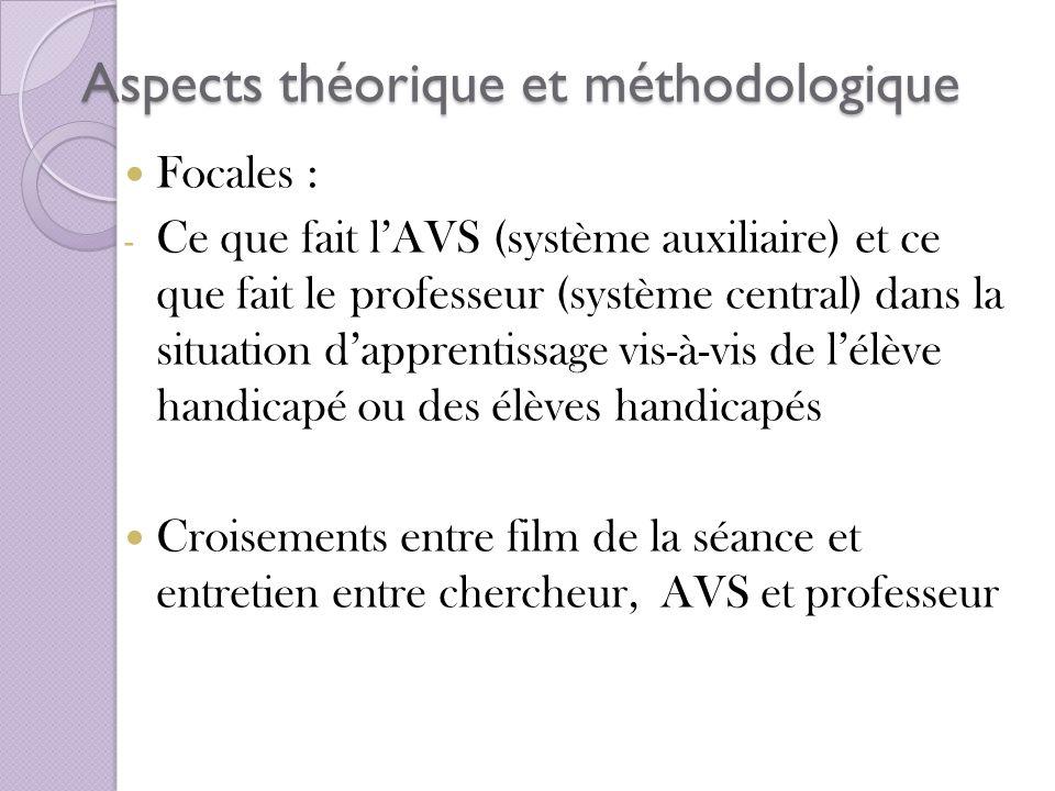 Aspects théorique et méthodologique Focales : - Ce que fait lAVS (système auxiliaire) et ce que fait le professeur (système central) dans la situation