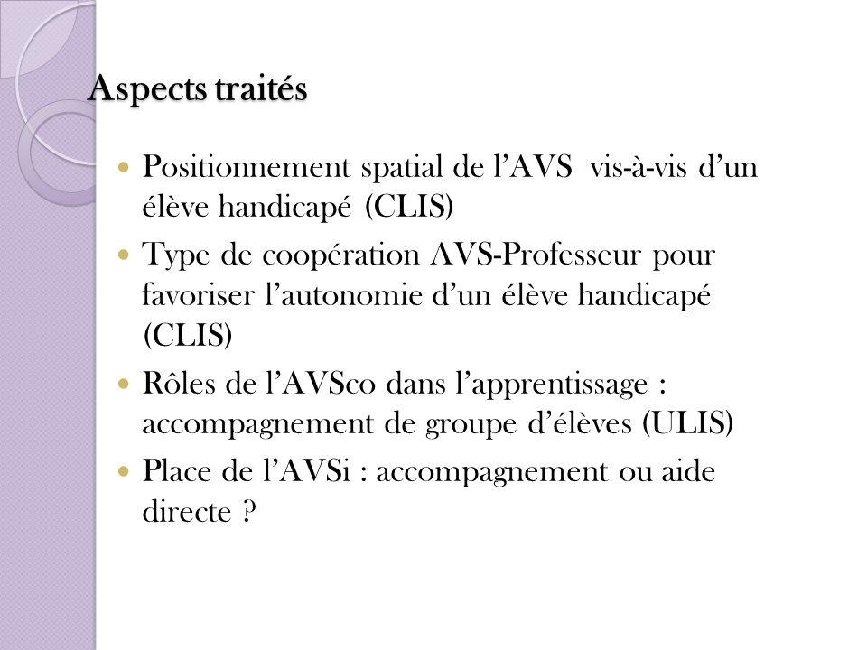 Aspects traités Positionnement spatial de lAVS vis-à-vis dun élève handicapé (CLIS) Type de coopération AVS-Professeur pour favoriser lautonomie dun é