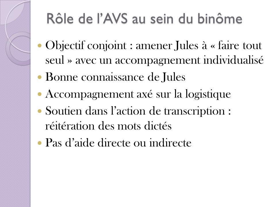 Rôle de lAVS au sein du binôme Objectif conjoint : amener Jules à « faire tout seul » avec un accompagnement individualisé Bonne connaissance de Jules