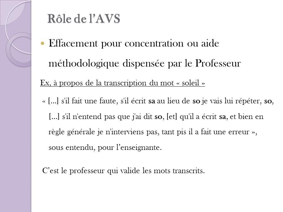 Rôle de lAVS Effacement pour concentration ou aide méthodologique dispensée par le Professeur Ex, à propos de la transcription du mot « soleil » « [..