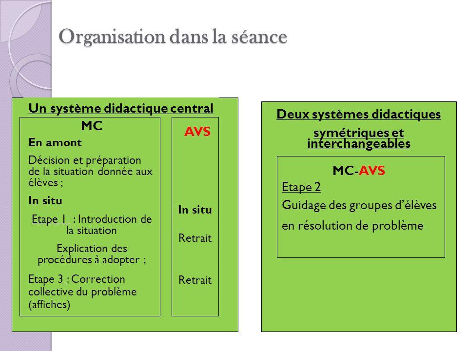 Organisation dans la séance Un système didactique central Deux systèmes didactiques symétriques et interchangeables MC En amont Décision et préparatio