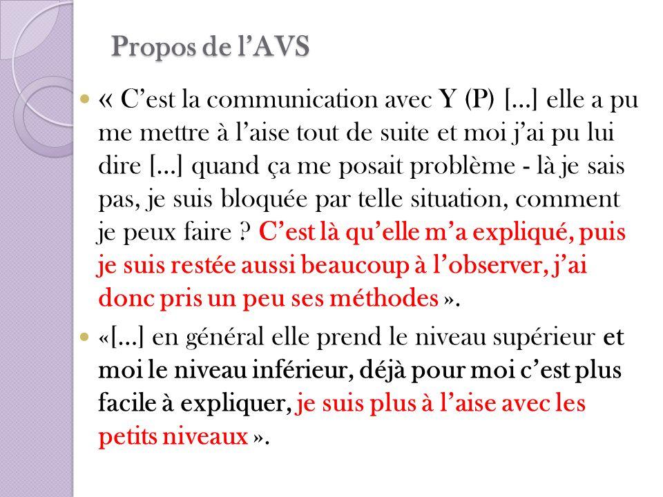 Propos de lAVS « Cest la communication avec Y (P) […] elle a pu me mettre à laise tout de suite et moi jai pu lui dire […] quand ça me posait problème